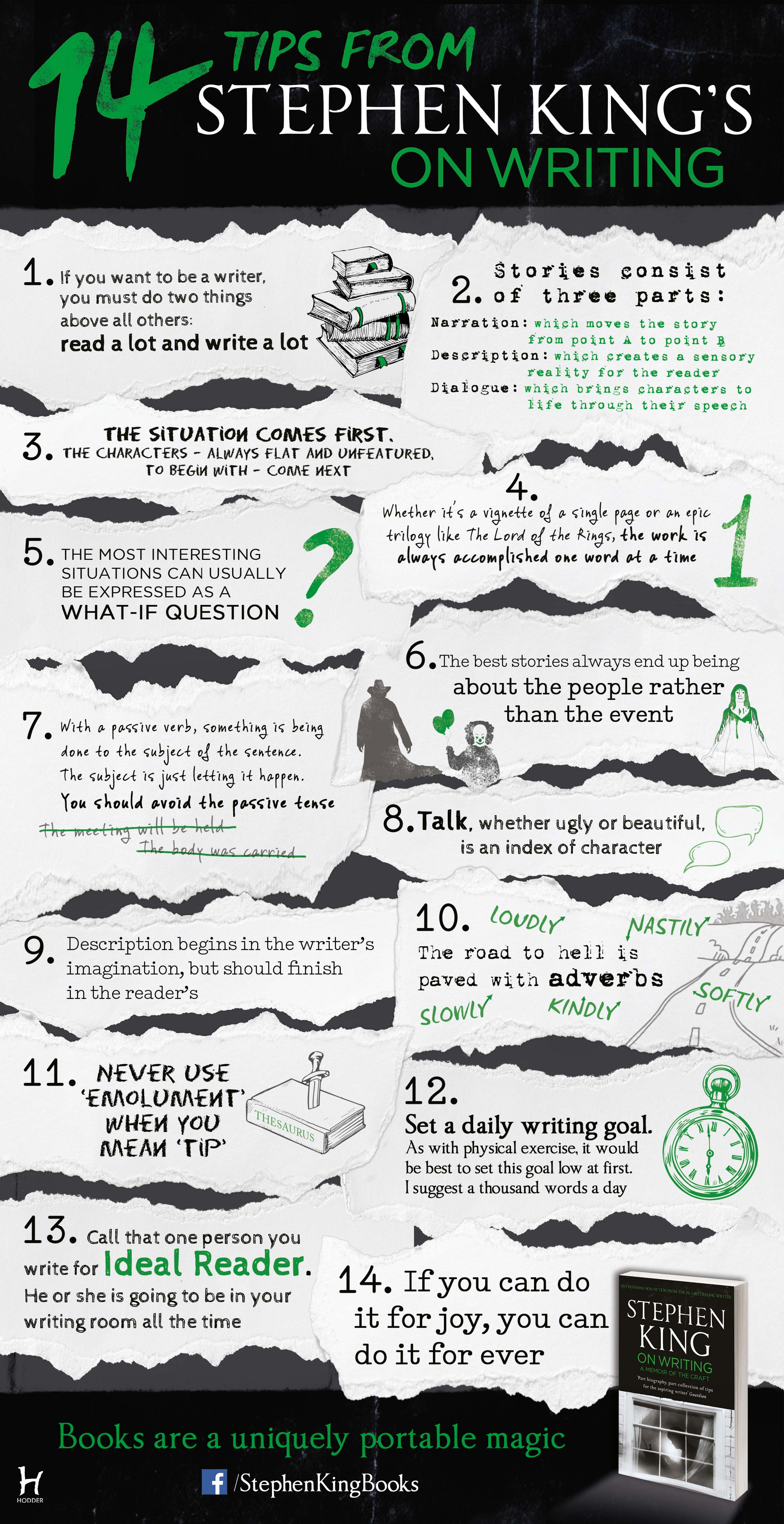 Infographic 14 top tips from Stephen Kings On Writing  Hodderscape