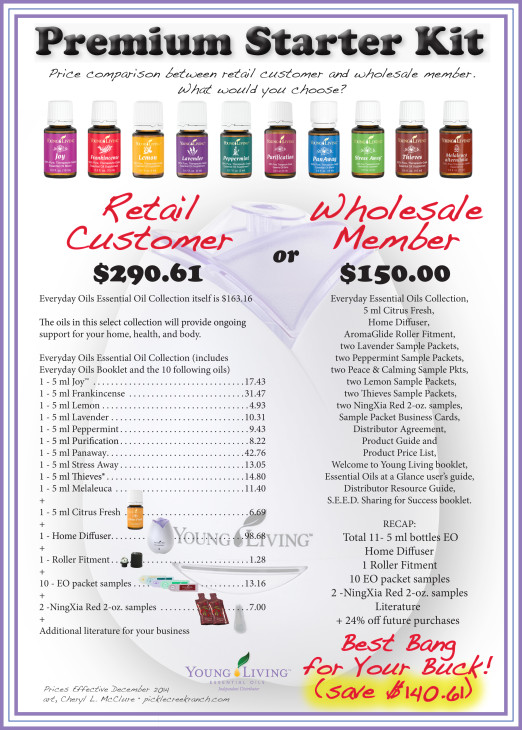 Essential Oils Comparison - Retail versus Wholesale Savings