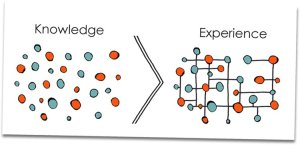 Knowledge to experience Graph