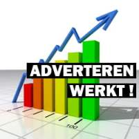 adverteren_werkt