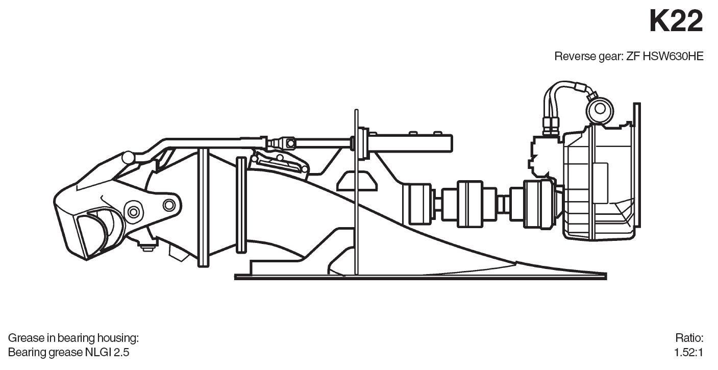 Antriebsfinder