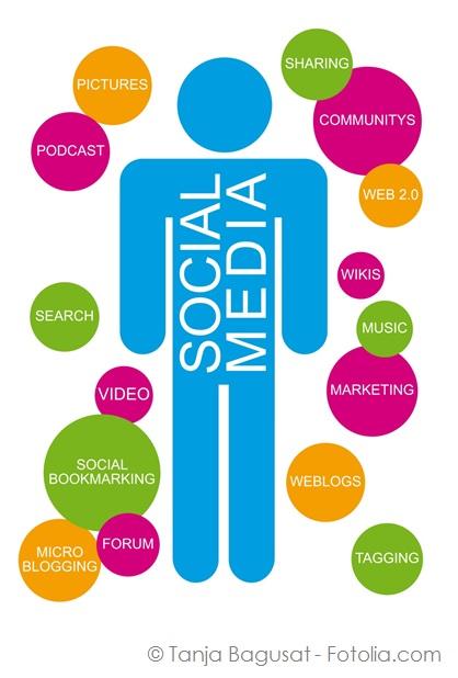Risiken und Nebenwirkungen beachten – Social Media im Eventmarketing
