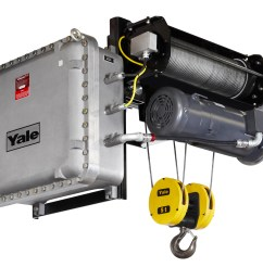 explosion proof option for yale global king wire rope hoist [ 1842 x 1488 Pixel ]