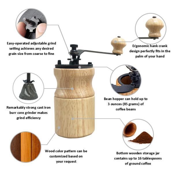Holar CM-A18B A19B manual portable coffee grinder with handle-detail