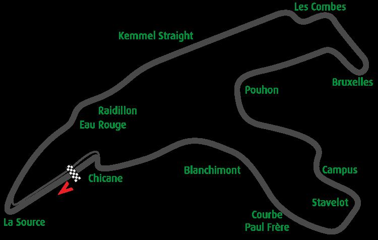 Race Car Brands ~ Wiring Diagram And Schematics