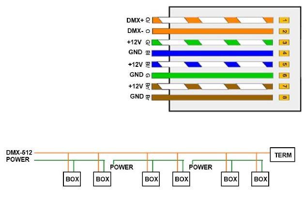 rj45 wiring diagram power ethernet wiring free printable wiring diagrams