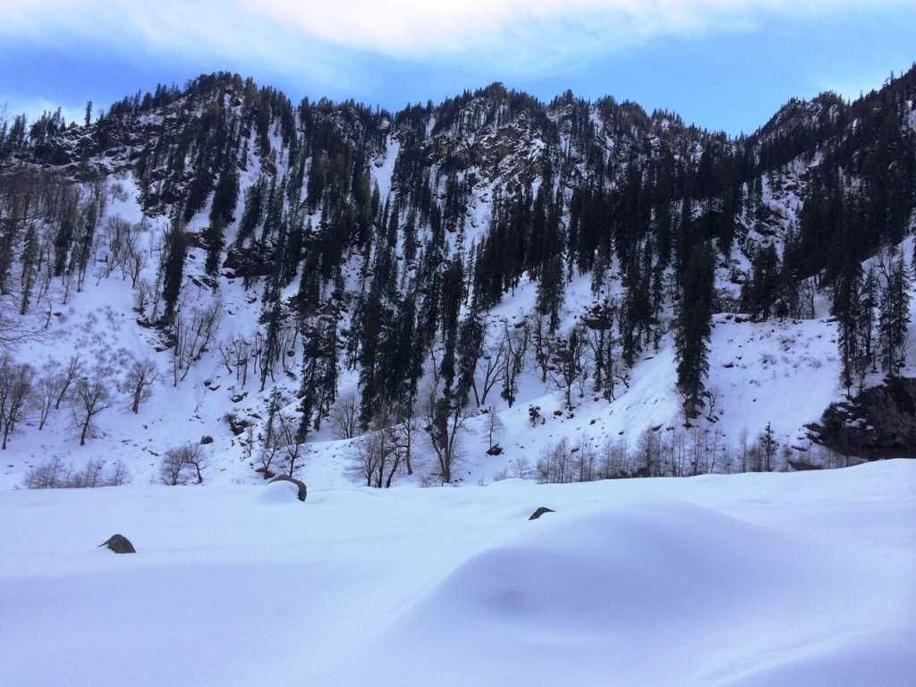 Manali travelogue and places to explore