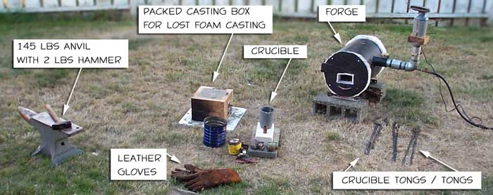backyard foundry setup layout sand foam casting