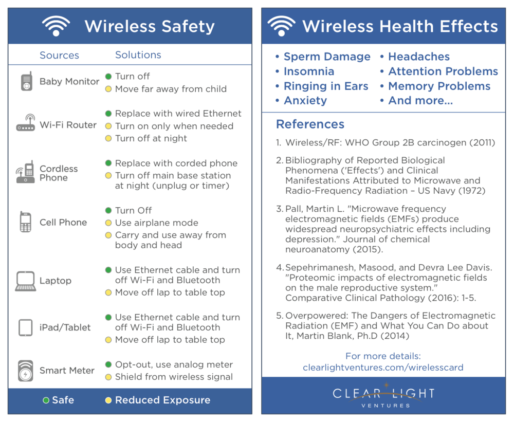 Wireless Wireless Safety: Sources and Solutions (Chart)