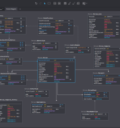 sqldbm database diagram [ 1915 x 1097 Pixel ]