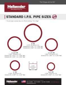 Hollaender pipe size chart also mfg co rh