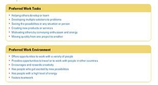 MBTI Career Report