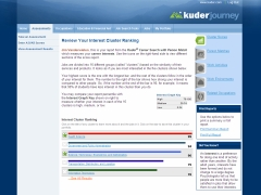 Kuder Career Search with Person Match