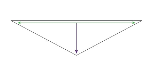 Shallow Triangle