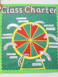 Charters (1)