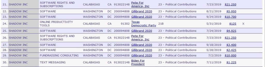 Dem candidates payment to Shadow Inc
