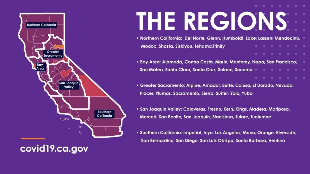 COVID regions California