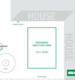 irrigation plan garden layout [ 2573 x 2161 Pixel ]