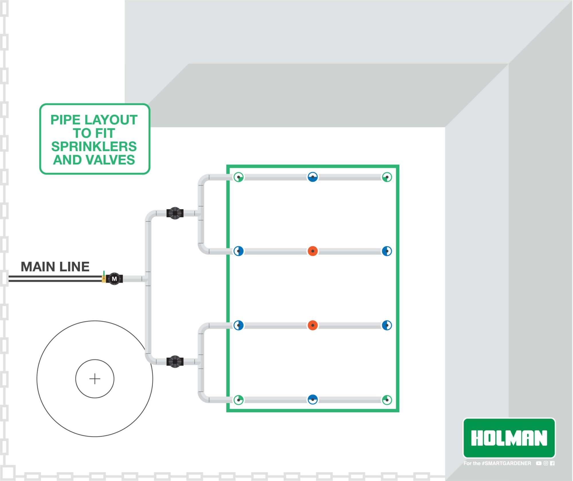 hight resolution of irrigation plan pipework