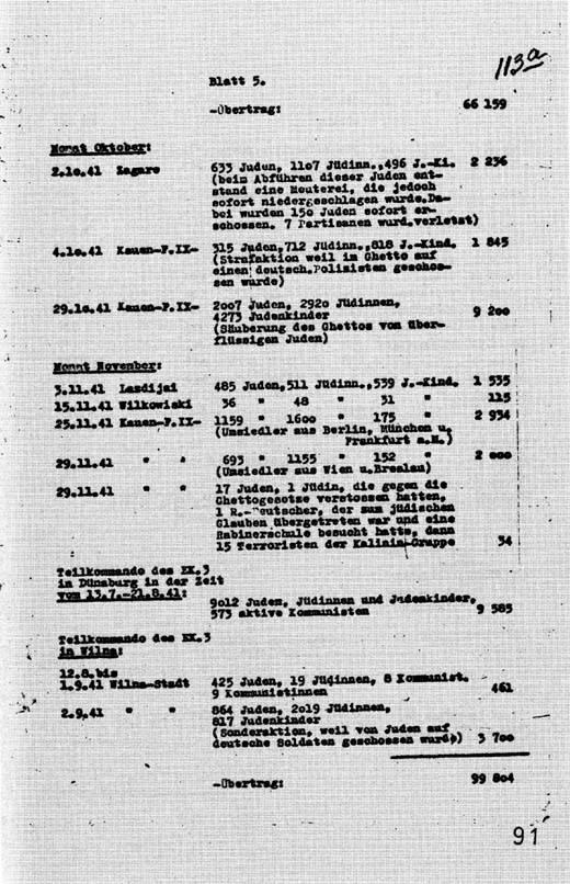 Image result for einsatzgruppen reports