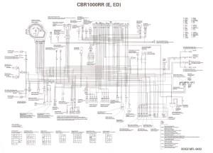 Schaltplan ( WIRING DIAGRAM )CBR1000RR SC59 20082011