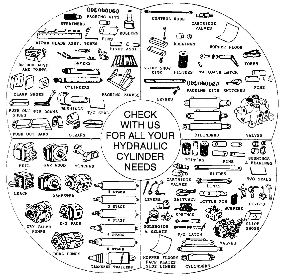 Homelite Super Ez Parts List | Wiring Diagram Database