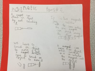 Magnetic Forces (4)