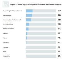 Forbes insights into thought leadership Edinburgh PR agency