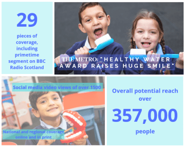 Scottish Water and Clyde Munro Dental Group hit by media wave in response to their National Brush Day success. Story told by Public Sector PR experts.