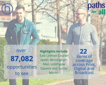Graphic of stats showing Scotland's walking charity receive extensive coverage from across the UK in the month of July in a charity PR success story.