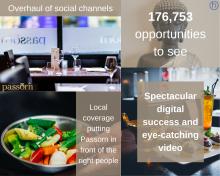 Digital PR photography Passorn Thai Restaurant success post graphic