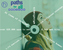 Digital PR photography Paths For All podcast success post graphic