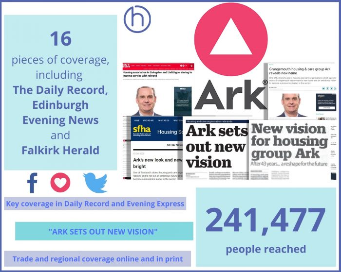 Scottish PR photography Ark rebrand success montage and graphic