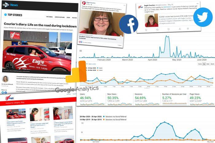 Digital PR success post Eagle Couriers graphic montage