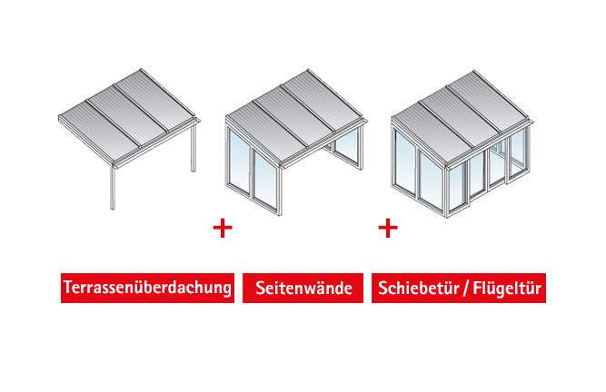 Grafik Bauteile Kalt-Wintergarten