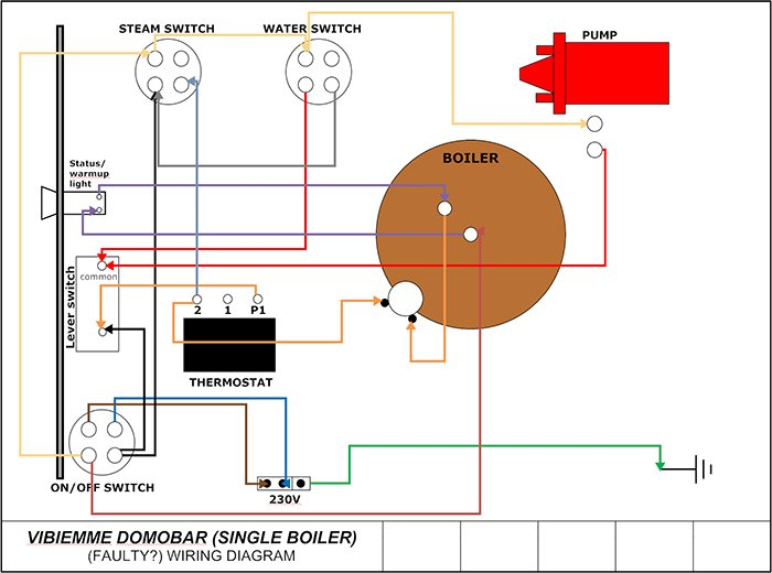Wiring Diagram Informations Thermostat Wiring Wiring And Diagram
