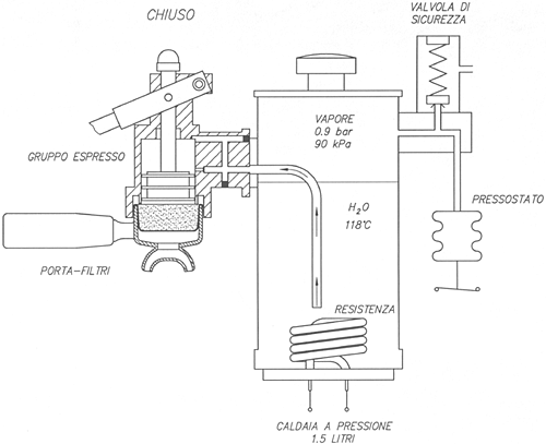 Question about lever water injection above piston