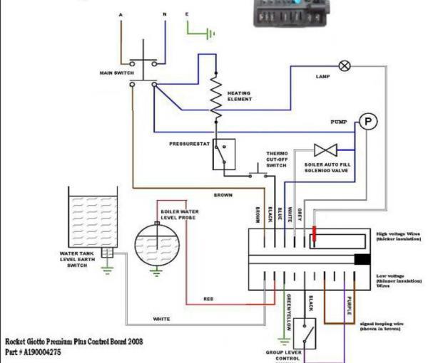wiring a non polarized plug
