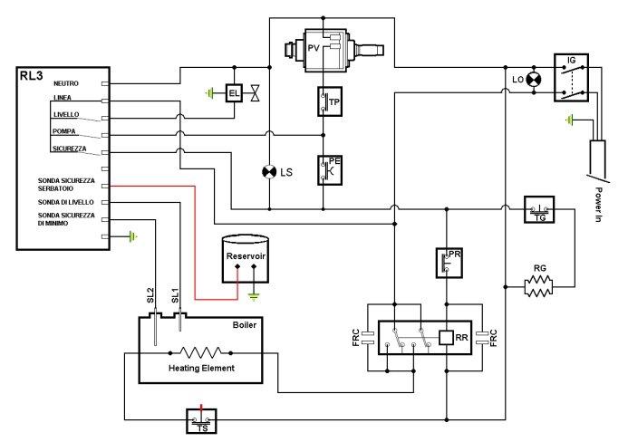 Bezzera Strega trouble: vibe pump doesn't turn on, no heat