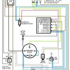 Gfci Breaker Wiring Diagram Obd2a To Obd2b Distributor Quickmill Anita Shuts Off