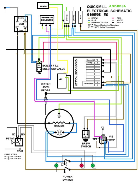 4 Schematic Box Wiring Diagram Giemme Gicar Control Box Replacement Option Page 2