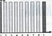 pulsed waveform