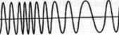 fm waveform