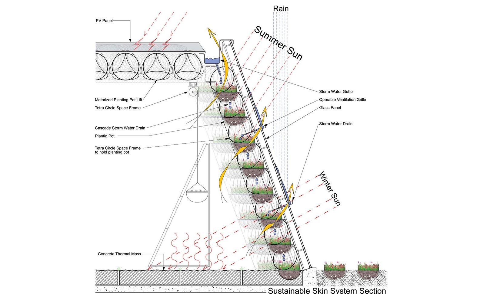 Green Insulation Turf Roof