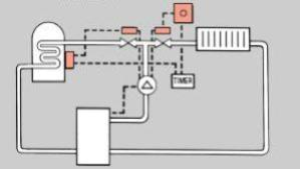 Honeywell Radiator Valves Honeywell Zone Valves Wiring