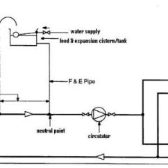 S Plan Heating System Wiring Diagram 1997 Ford Explorer Stereo Diy Plumbing Tips 6 Installation And Maintenance Of The Circulator