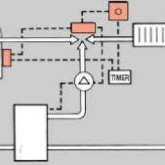 Honeywell Sundial Y Plan Wiring Diagram Er Model In Dbms Central Heating Design Image Source Uk