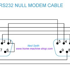 Crossover Cable Wiring Diagram Spotlight Holden Colorado Null Modem Vs It And Computers