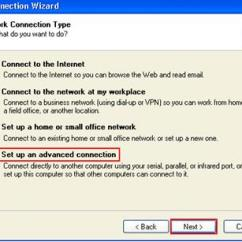Simple Wan Diagram Basic Human Brain Pptp Vpn Server Setup In Windows Xp