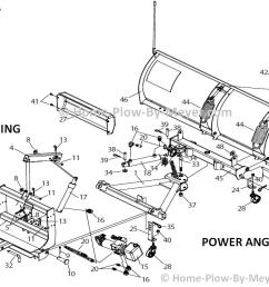 meyer snow plow information all models pumps and meyer plow wiring diagram e47 meyer plow wiring [ 1143 x 715 Pixel ]